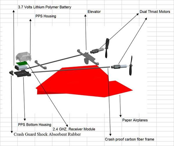Whoopr, el avión de papel que puedes controlar con tu smartphone