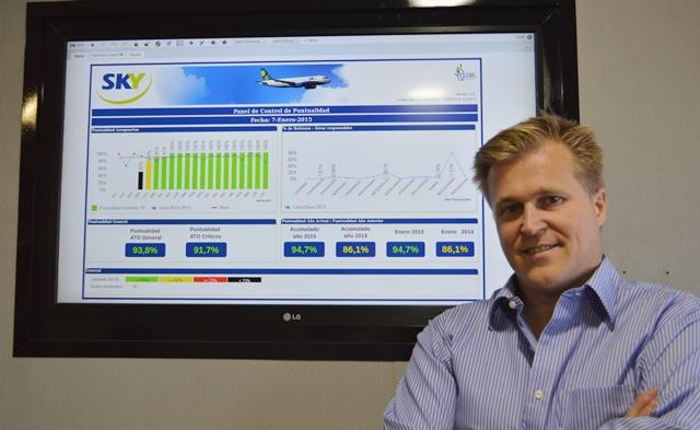 """Holger Paulmann, CEO Sky Airline: """"La autoridad siempre ha subestimado el crecimiento del transporte aéreo"""""""