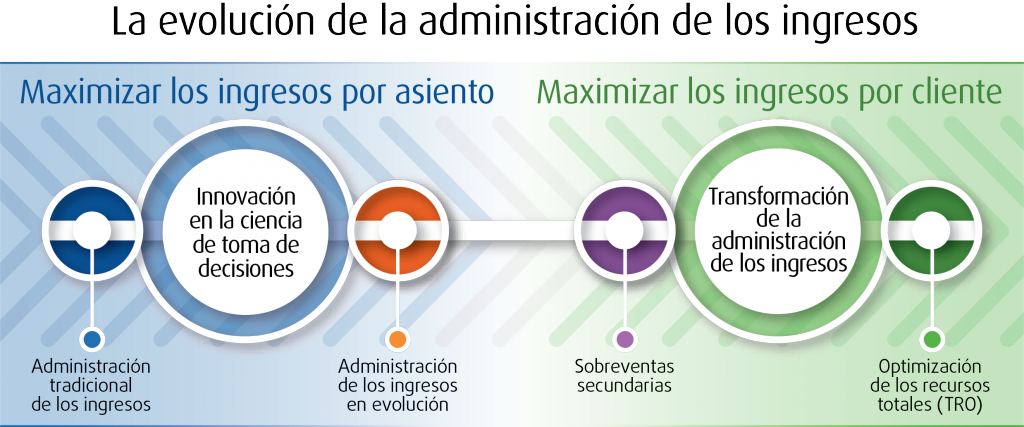 TRO_Timeline_Graphic_v5_Spanish