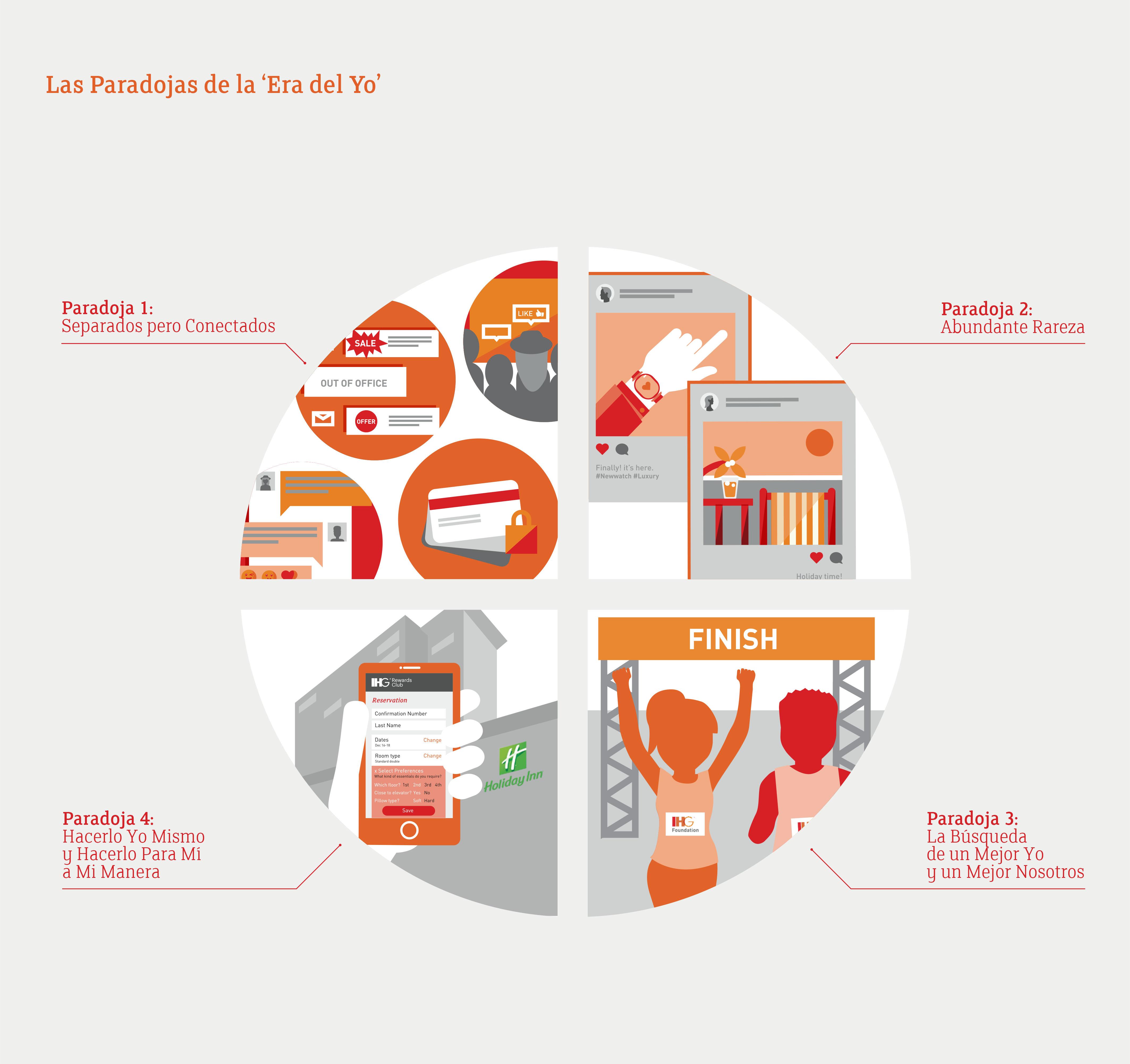 """IHG® Desafía a las Marcas para que Aborden el tema de las Necesidades del  Consumidor que no da Concesiones en la """"˜Era del Yo""""™"""