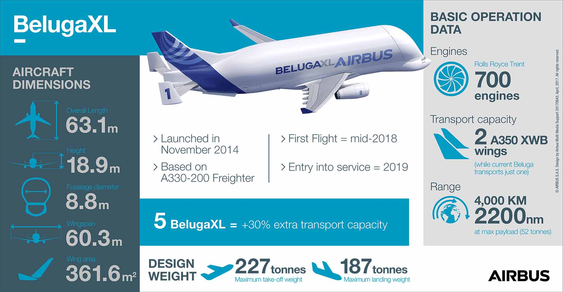 BelugaXL hits the road