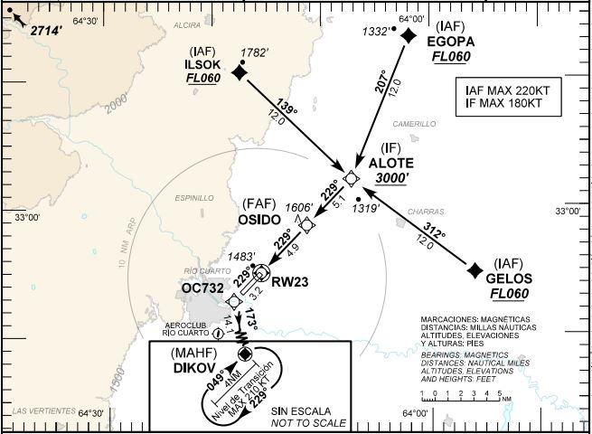 Argentina: EANA implantó procedimientos instrumentales con tecnología satelital en Rio Cuarto