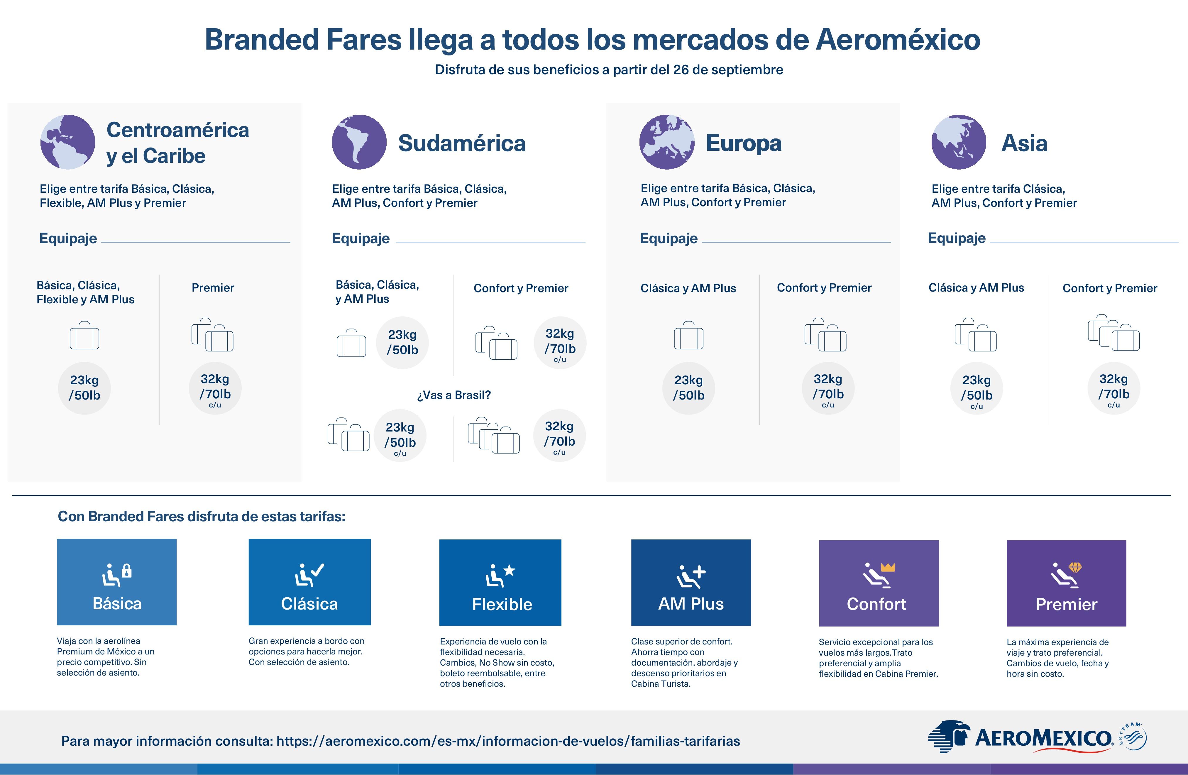 Expande Aeroméxico esquema tarifario
