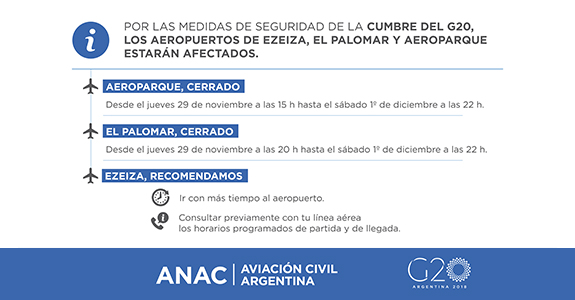 Aeropuertos de Argentina verán sus funciones restringidas por Cumbre del G-20