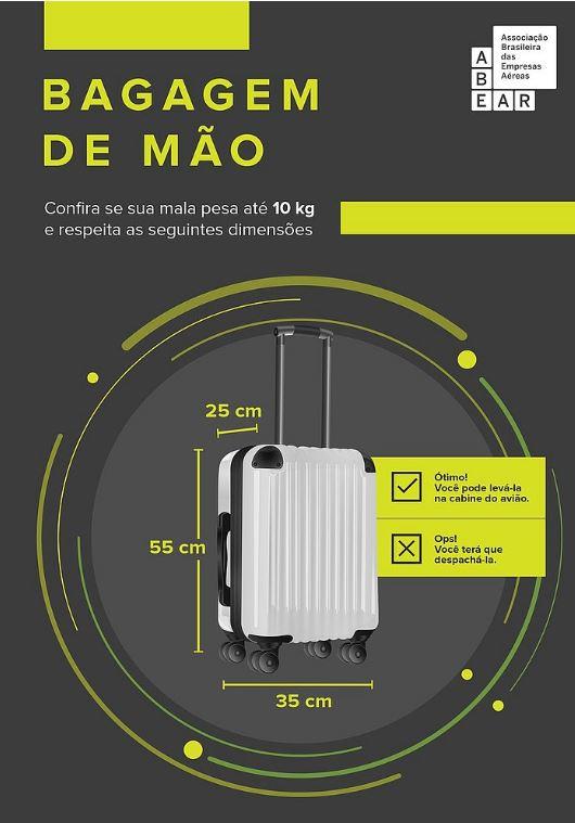 Brasil: Fiscalização rigorosa de bagagens começa em SP, RJ, GO e RS