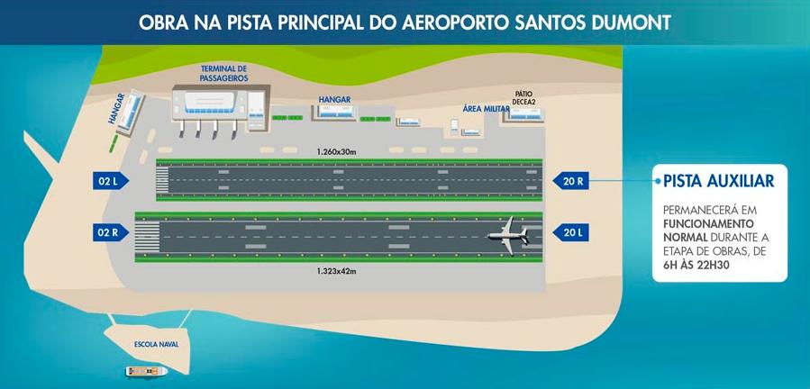 Obras na pista do Santos Dumont começam neste sábado