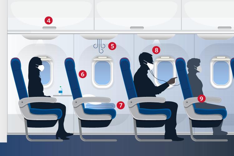 Delta bloqueará los asientos centrales y limitará los asientos en todas las cabinas hasta el 30 de septiembre