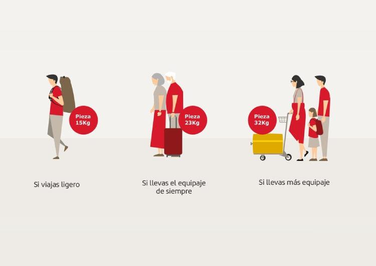 Iberia lanza nuevas opciones de equipaje facturado de 15 y 32 kilos para adaptarse a las necesidades de sus clientes